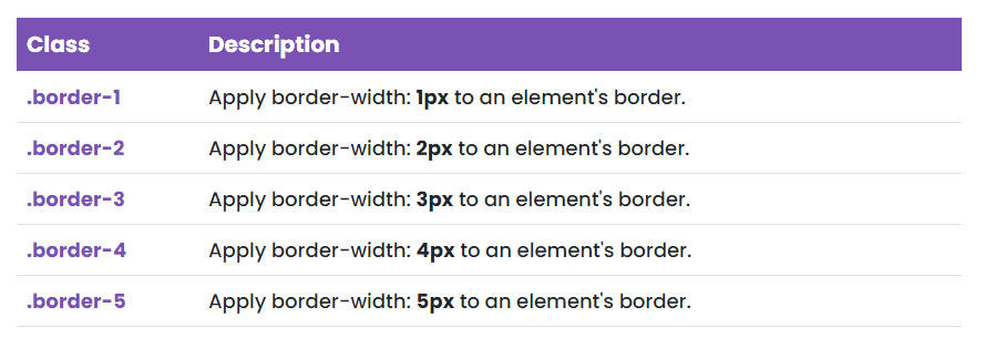 border width utility classes