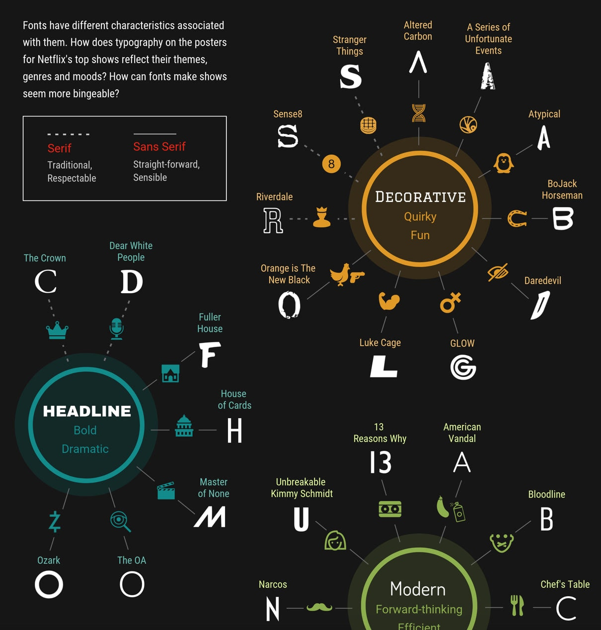 Examples of Font Psychology in Action