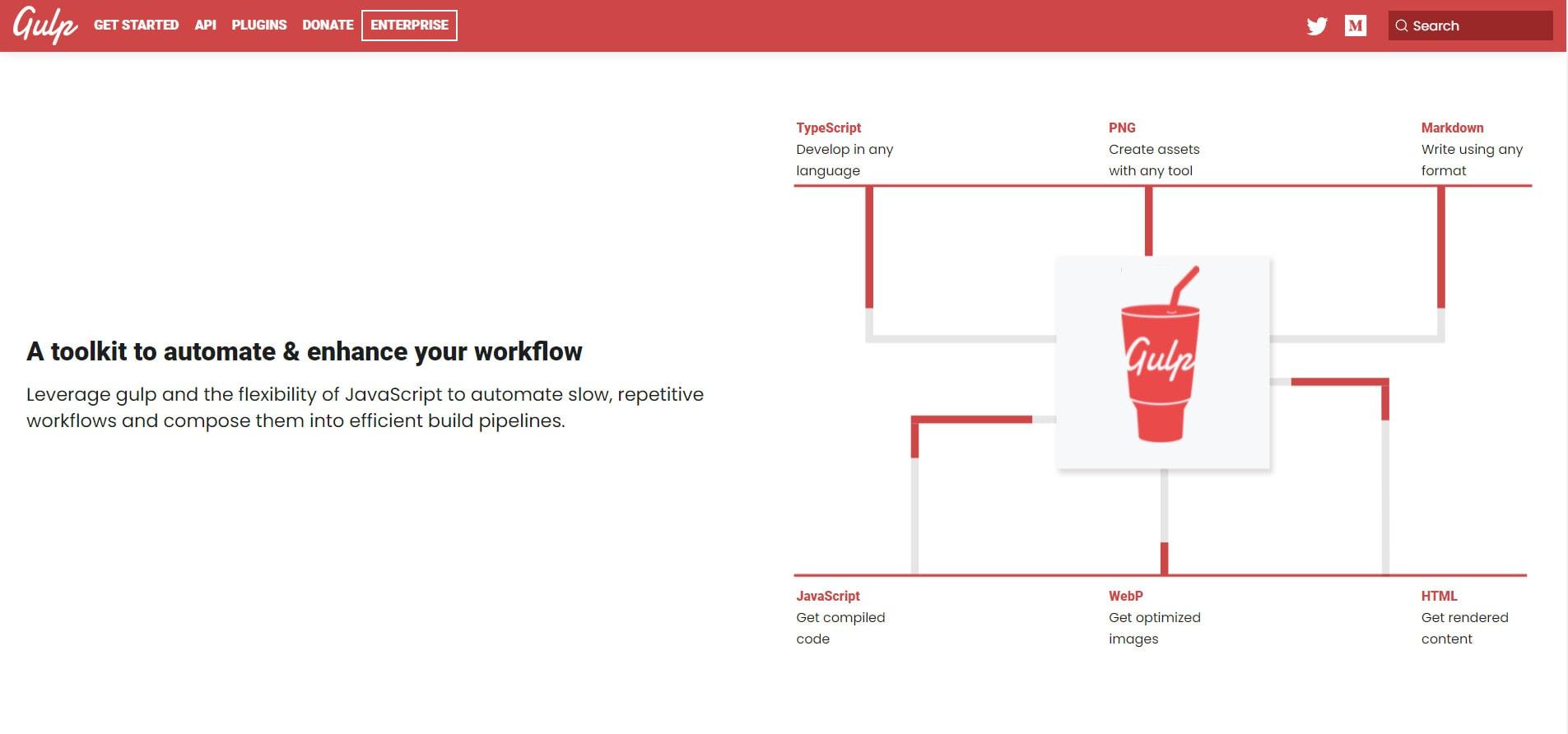 Speeding Up Development Process with Bootstrap 5